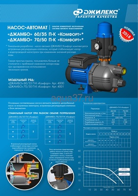 Насос-автомат Джамбо 60/35 П-К (фото, вид 1)